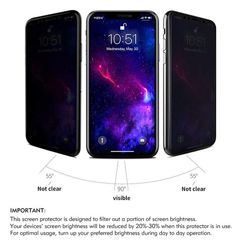 Anti-Spy Полный клей закаленное стекло 9Н экрана Privacy Protector пленка для iPhone 12 Mini 11 Pro X XS MAX XR 8 7 6 Plus с розничным пакетом
