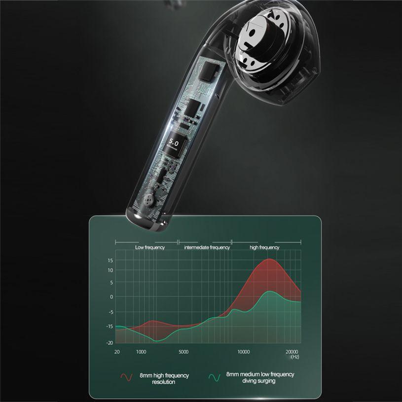 En stock! Lenovo X9 HIFI TWS Auriculares Bluetooth V5.0 Auriculares Control táctil Deporte TWS Auriculares Auriculares a prueba de sudor para iPhone 12 Mini XS MAX 11