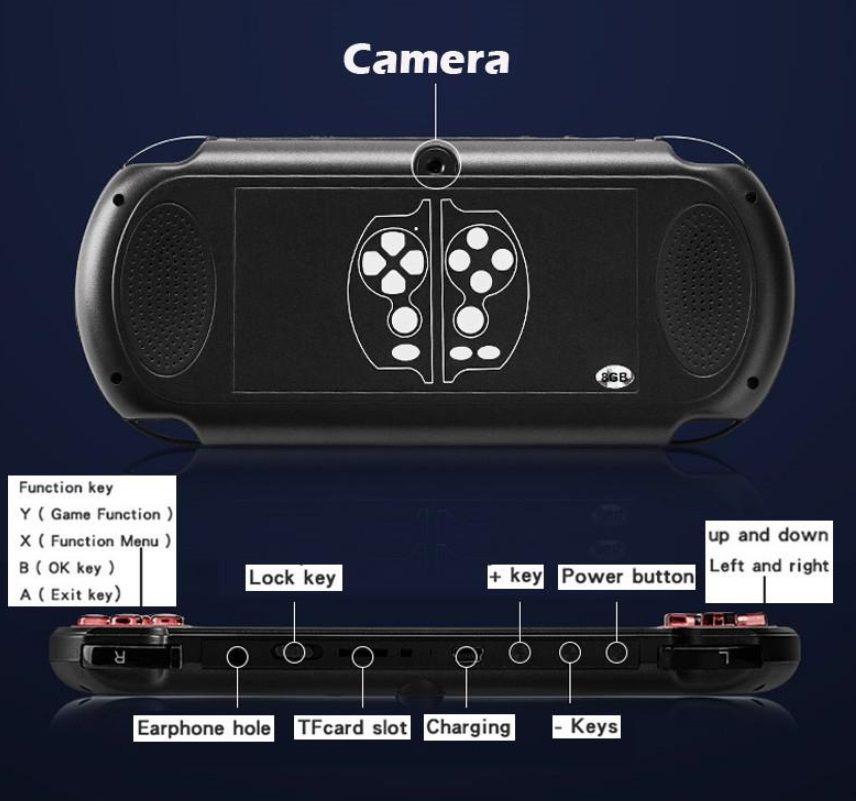 5.1-дюймовый HD-экран 8G ROM X7 PLUS Двойной рокер портативный игровой игрок Ретро ручной игровой консоль 32/64/128 бит видео MP5 MD SFC GBA Pap Game