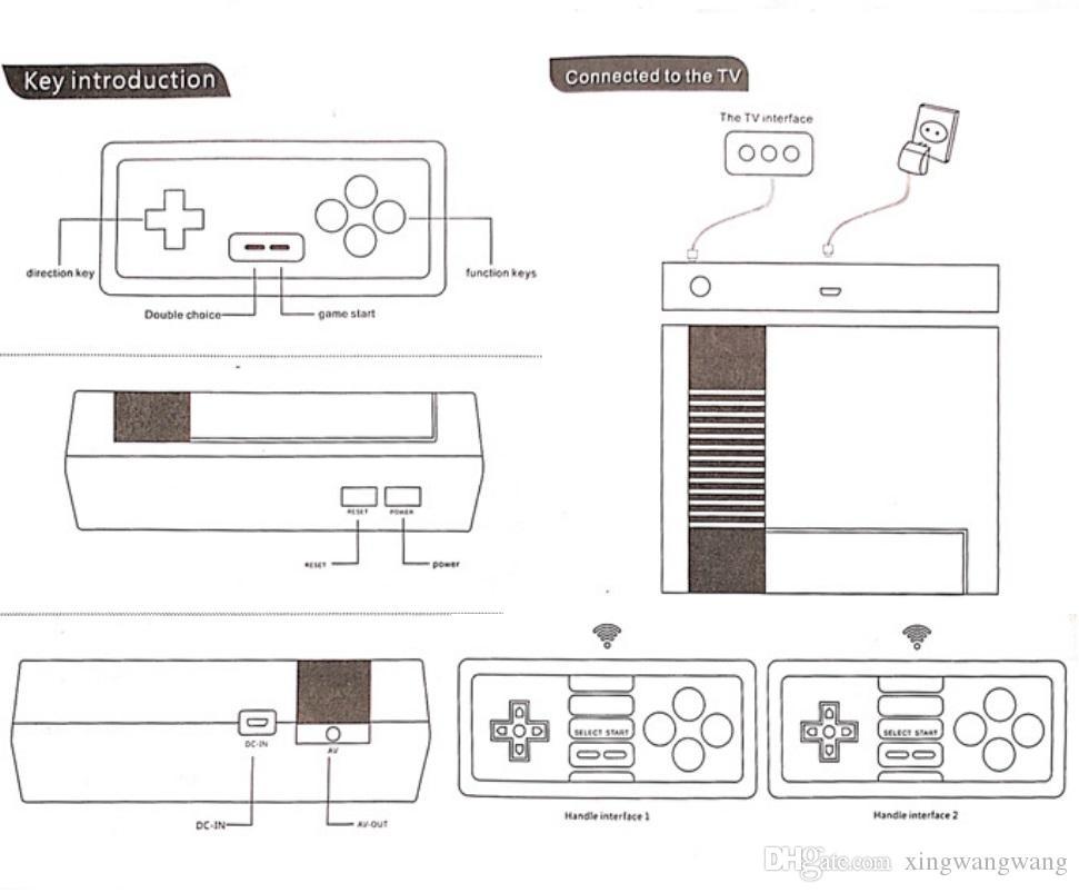 جودة المصنع 2.4 جرام لاسلكي فيديو لعبة وحدة التحكم الرجعية التلفزيون وحدة مربع الإخراج المزدوج لاعب تحكم 620A الكلاسيكية NES الألعاب