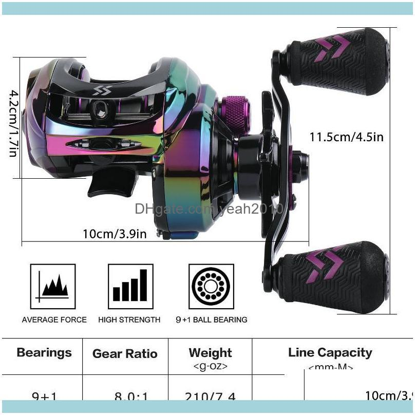 Sougayilang 9+1BB Top Quality Baitcasting Reel 8.0:1 Gear Ratio With Aluminum Spool Magnetic Brakes Fishing 8KG Max Drag Reels