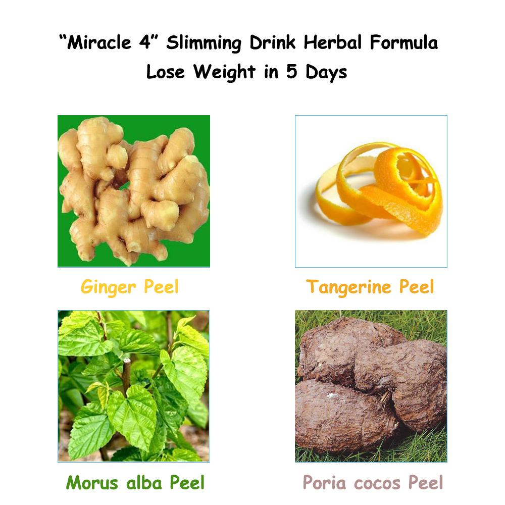 Will fasting help you lose belly fat