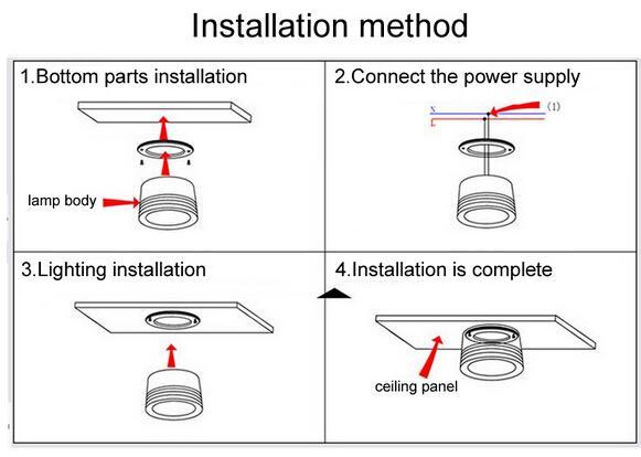 7W 5W 3W La superficie ha montato soffitto del LED pannello verso il basso le luci che illuminano le lampadine 85-265V AC Dinning Room Faretti Lampada Warm bianco freddo bianco CE ROSH
