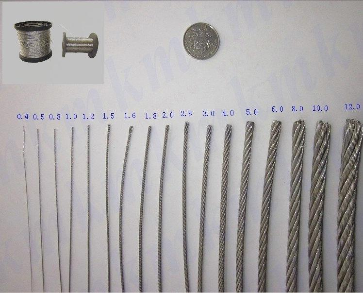 aisi wire rope users manual