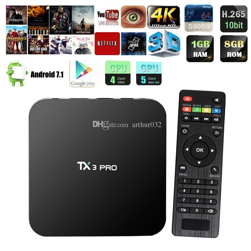 Android TV Box TX3 Pro Amlogic S905W Quad Core 1G 8G Android 7.1 2.4G Wifi HD 2.0 Set Top Box Media Player