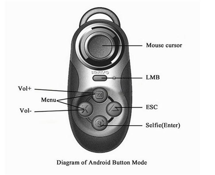 Universal Mini Wireless Bluetooth Gamepad + Selfie Remote shutter Self timer + Wireless mouse + Game Controller For IOS Android PC 2016
