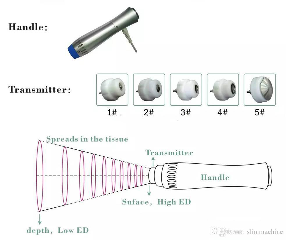 Venta directa del fabricante !!! Top máquina de ondas de choque portátil / equipo de terapia con ondas de choque para los tratamientos ED CE / DHL