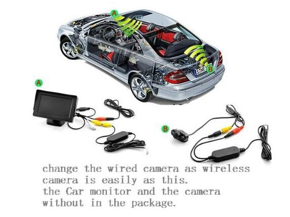 2.4 Ghz Wireless RCA Video transmitter Receiver kit for car dvd car monitor car Wifi Wirelesss rear view camera reverse backup