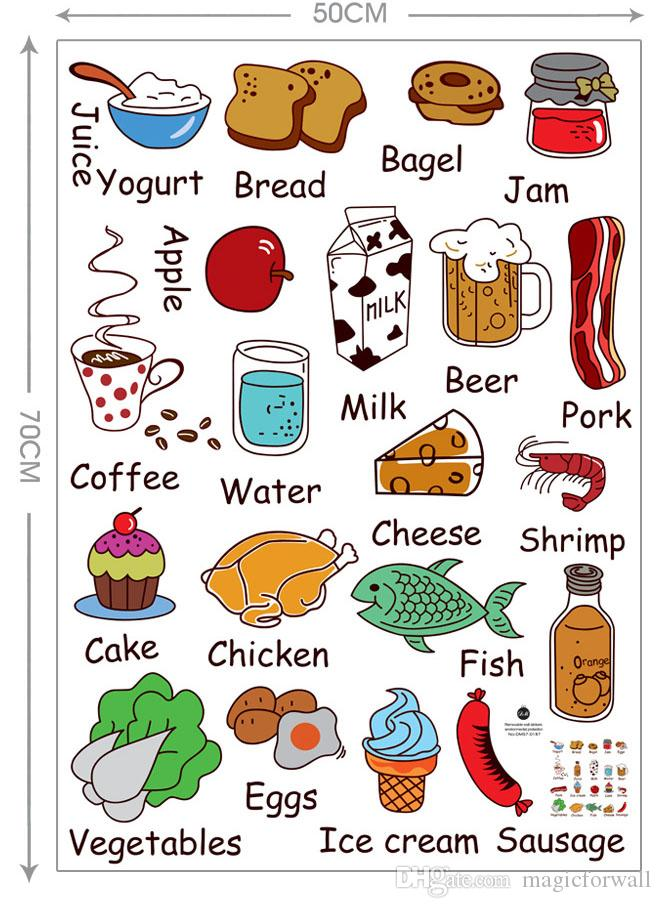 Food Drink And English Name Wall Art Mural Decor Kitchen