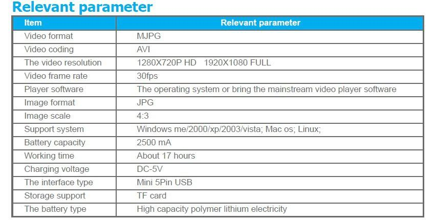 Full HD 1080 P DIY Kamera Pinhole Kamera Remoto Kontrolü ile CCTV Güvenlik Kamera Mini DV T186 Kara Kutu Perakende Kutusunda