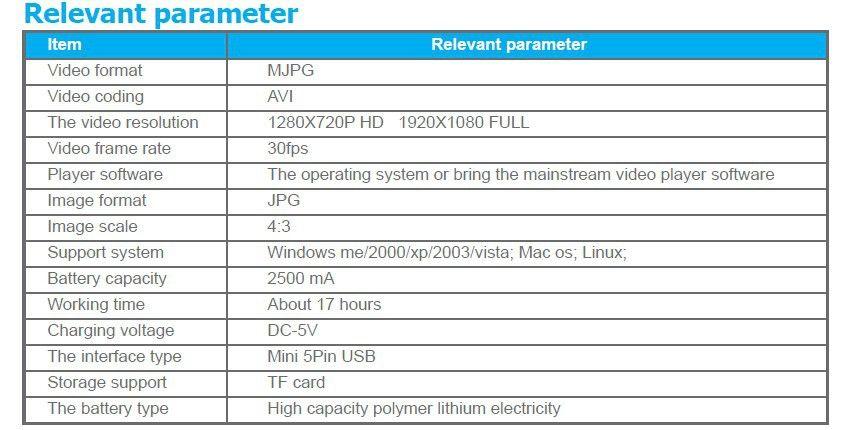 Full HD 1080P DIY كاميرا ثقب الكاميرا مع ريموتو التحكم CCTV الأمن كاميرا مصغرة DV T186 الصندوق الأسود في صندوق البيع بالتجزئة