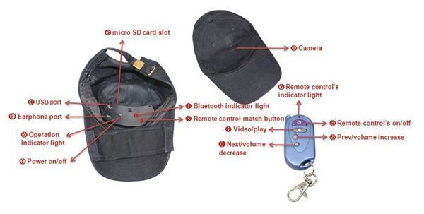 HD CAP CAMERA HAT MINI DVR PINHOOL-камера с MP3-плеером Bluetooth Romote Control Black в розничной коробке