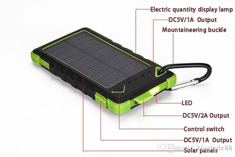 NEW 20000mAh 2 USB Port Solar Power Bank Charger External Backup Battery With Retail Box For iPhone iPad Samsung Mobile Phone