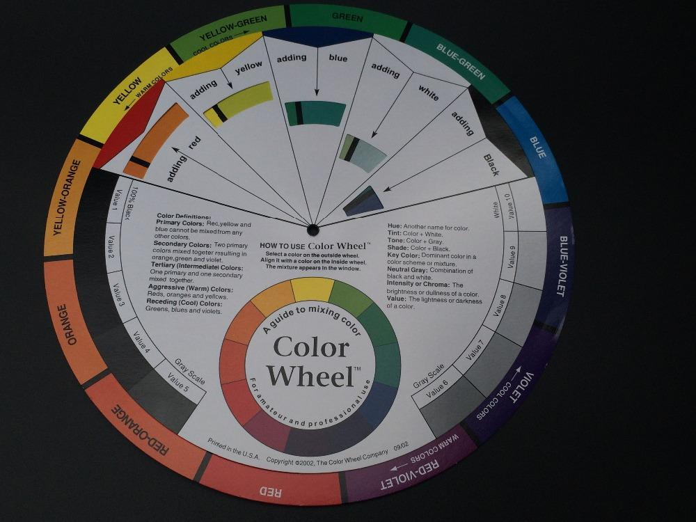 Micro Pigment Color Wheel Guide To Mixing Color Tattoo Permanent