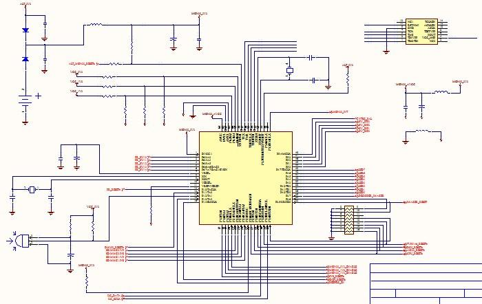 Tms320dm355 Development Board Schematic Davinci Dm355 With