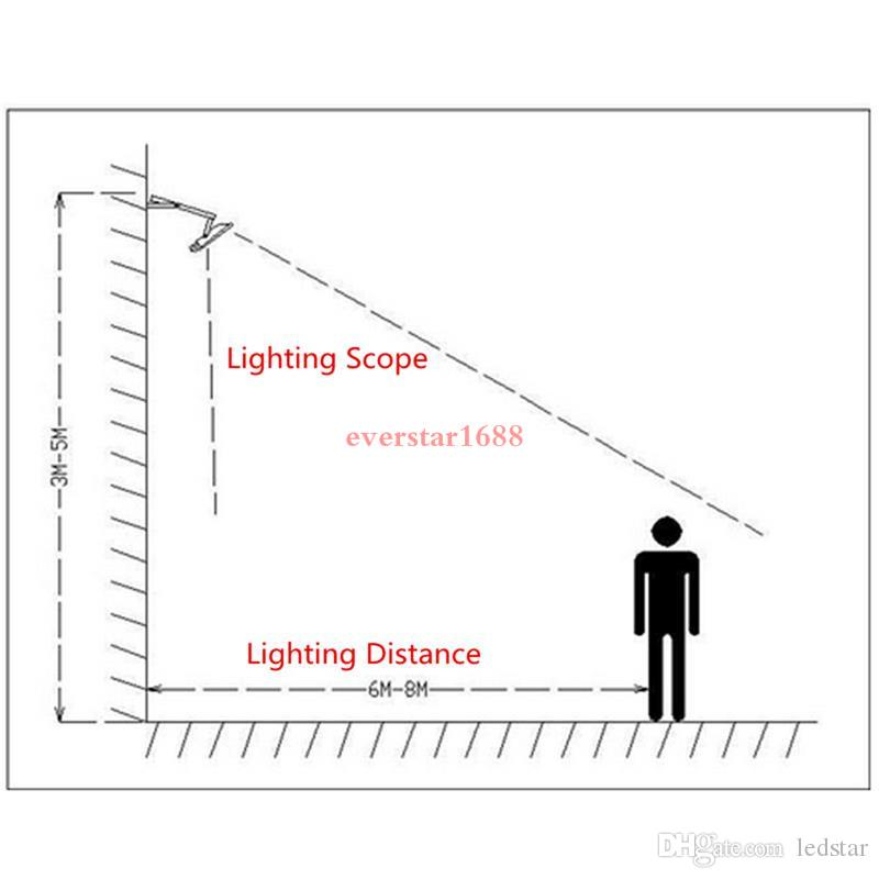 15 Вт 1300 люмен LED солнечный свет 3528 SMD на солнечных батареях панель прожектор датчик тела Открытый сад пейзаж прожекторы лампы