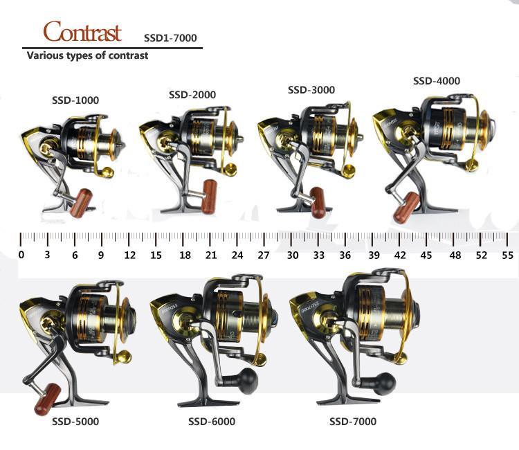 Top Grade 1000-7000 Spinning Carretos De Pesca Rolamentos Frente Drag Spinning Reel Pré Carregamento Fiação Roda De Pesca