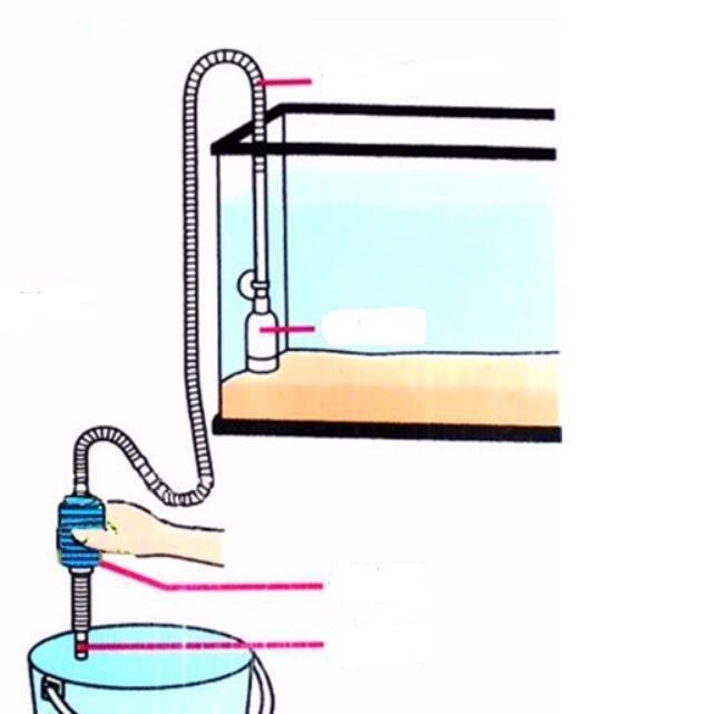 Strumento di pulizia manuale per acquario da 103 cm 2017 Sifone Filtro per tubi di aspirazione ghiaia per acquario Pompe per acqua con cambio a vuoto Strumenti Plus