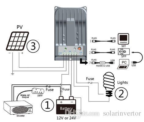 Новый MPPT управления Tracer 1215bn Макс PV Вход 150 в панели солнечных батарей контроллер заряда 10A 12 В 24 в авто работа