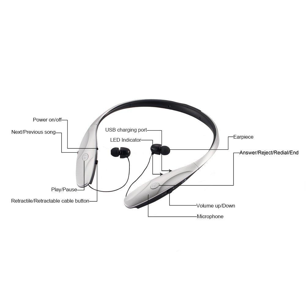 wireless headphones diagram opt7 led switch wiring diagram