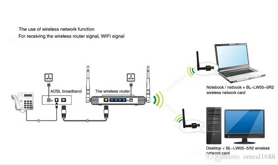Masaüstü Kablosuz Ağ Adaptörleri için USB Wifi Adaptörü Anten LAN Ağ Kartı Bilgisayar Yazılımı Sürücüsü için XP / Vista / WIN7 / LINUX MAC OM-CH9