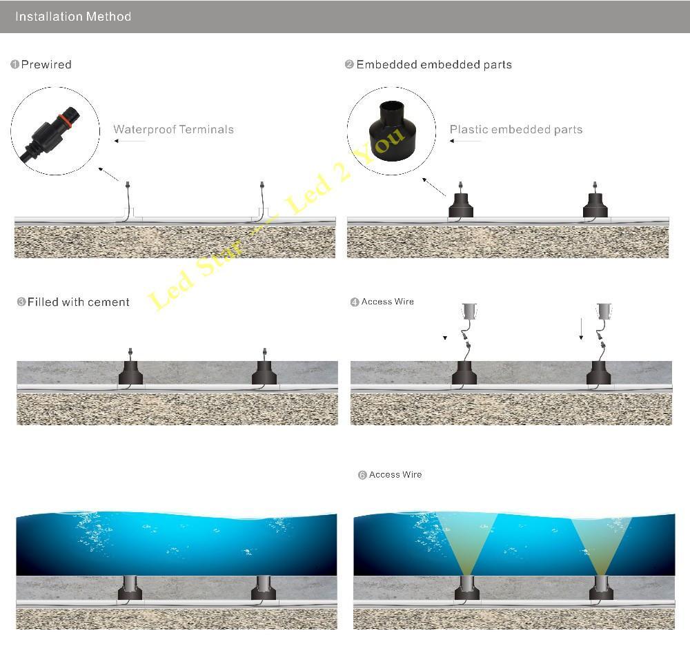 Niederspannungs-Outdoor-LED-Landschaftsbeleuchtung 12V 3W IP68 wasserdicht LED-Unterwasser-Teich-Licht-Lampe Pool LED Beleuchtung