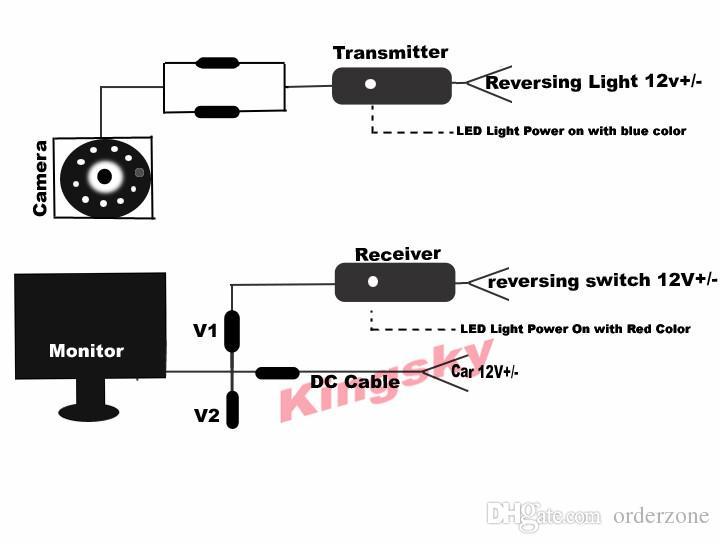 Kit retrovisore auto wireless 4.3