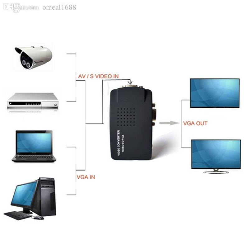 VGA에 AV RCA 변환기 어댑터 상자 PC 노트북 TV 모니터에 대 한 S- 비디오 신호 지원 NTSC PAL 시스템 DHL 무료 OM-CG8