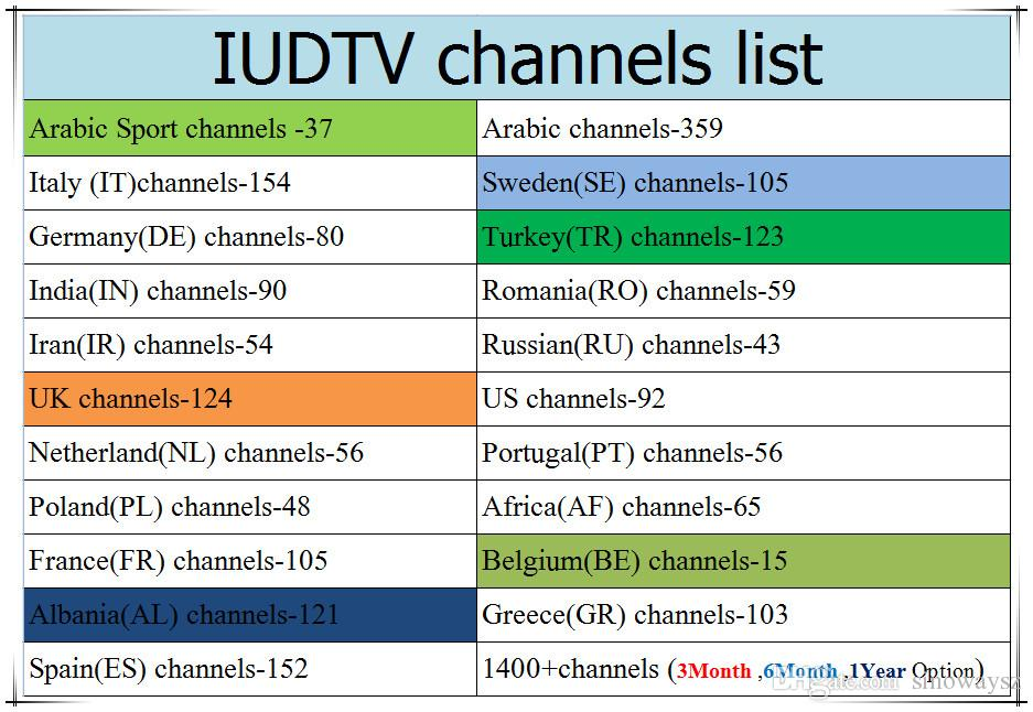 IUDTV Sweden Iptv Subscription Watch Arabic Italy Turkey UK Portuagl Romania Russian 2000+ European Channels Work On Android Box E2 MAG m3u