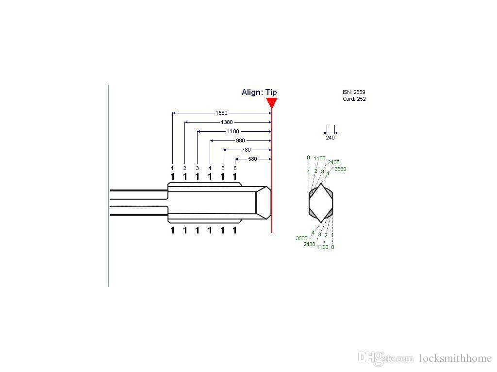 Fabbro di alta qualità Ford Mondeo e Jaguar Lock Plug Reader, Ford Mondeo e Jaguar Lock Plug Reader