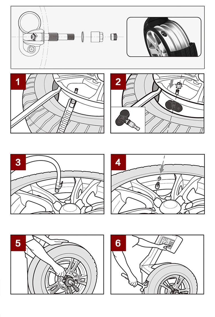 système de surveillance de la pression des pneus de voiture TPMS avec capteurs internes système de surveillance de la pression des pneus PSI / BAR