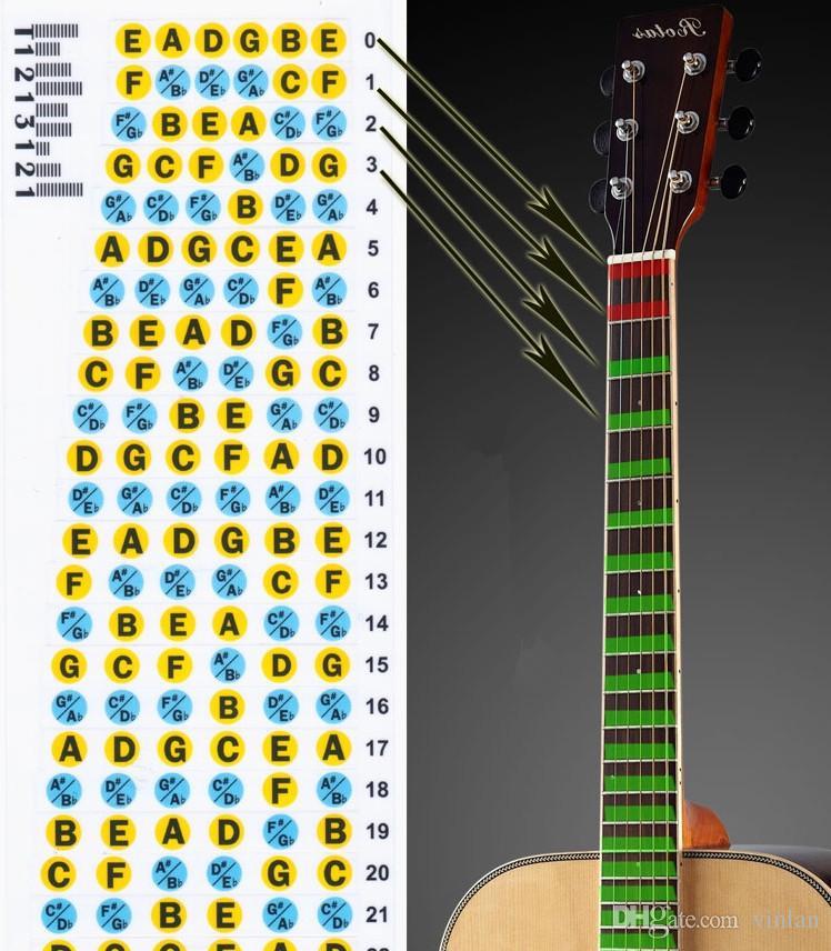 T1213121 ultradünne akustische gitarre e-gitarre neck fingerplatte musikalischen skala aufkleber Gitarre Teile instrument zubehör 5 STÜCKE