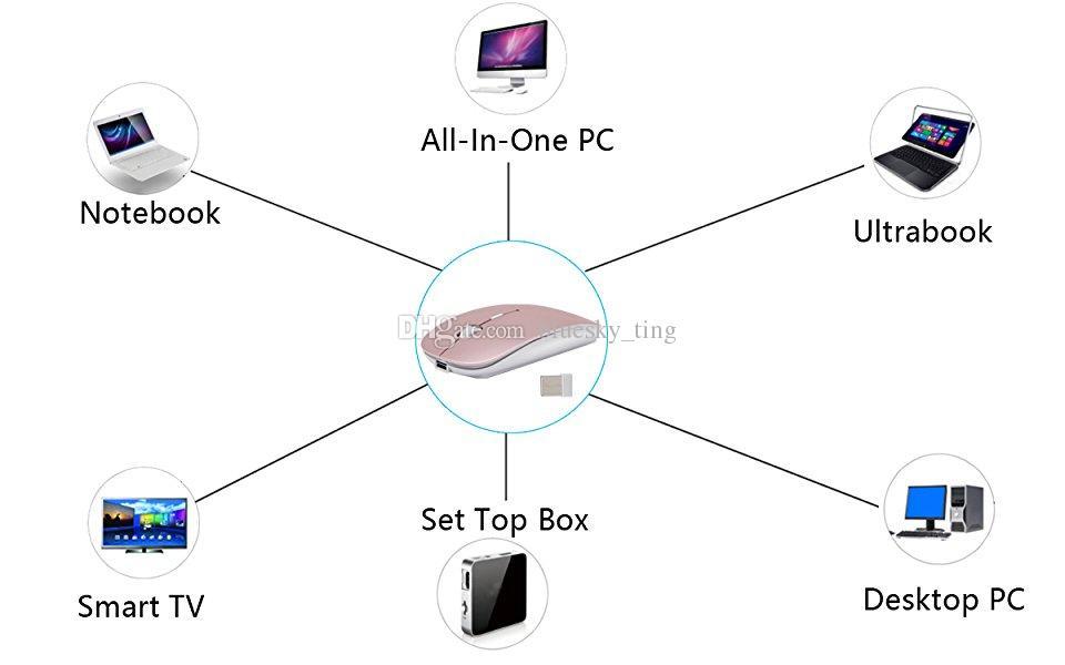 Ultradünne USB 2,4 GHz Wireless Optical Gaming Laser Slim Empfänger Computer PC Mäuse Für Apple Laptop Power Switch Maus