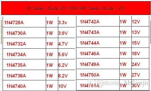 1W Zener diode kit 3V3-30V Electronic Components Package Zener diode Sample kit 14values*=