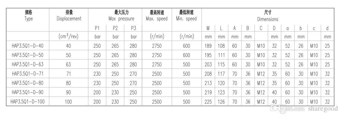 pompa CBN 40cc cilindrata idraulica pompa ad ingranaggi calda all'ingrosso di alta qualità gru idrauliche ponte gru trasporto libero