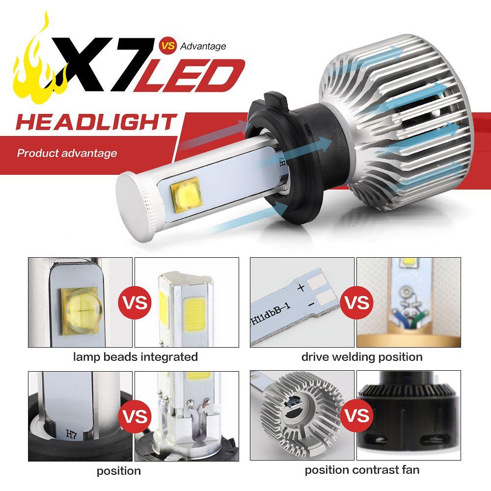 Yeni Araba LED Işık H7 LED Far 12 V 80 W Beyaz 6000 K 7200Lm LED Ampul Hi / Düşük Işın Su Geçirmez Soğutma Fanı Evrensel LED Lamba