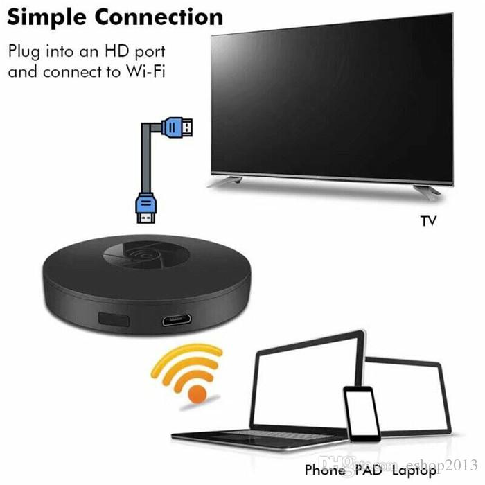 MiraScree Г2 беспроводной TV Stick ключ ТВ приставка 1080р HD 2.4 г HDMI ТВ-ключ поддержка AirPlay и DLNA воспроизведение Google устройства Chromecast