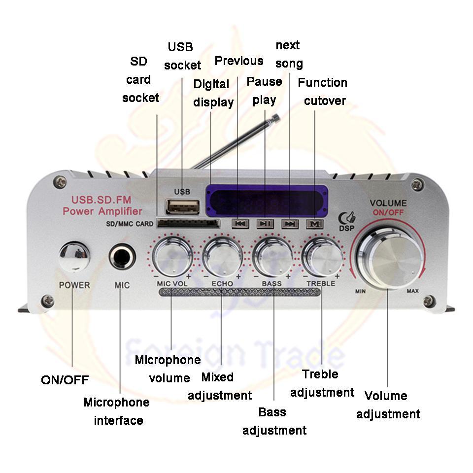 HY803 Mini Amplifier Car Amplifier Bluetooth Amplifier 40W ...