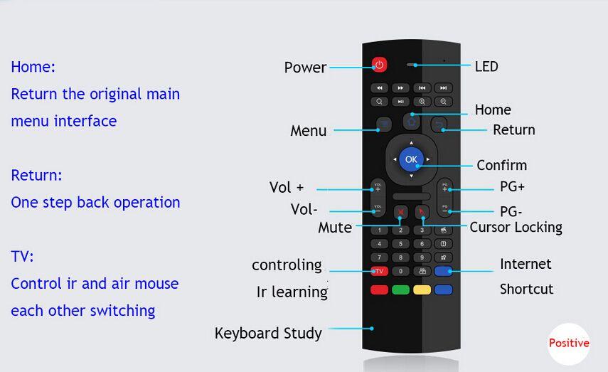 Air Fly Mouse MX3 2.4GHz Telecomando wireless tastiera Somatosensory IR Learning 6 Axis senza microfono S905X S912 Android TV Box