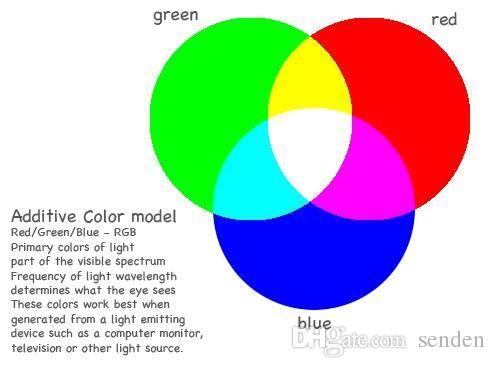 Original Colorshine LED RGB Color Changing Torch Flashlight,3W Aluminium Alloy RGB Edison Multi color led flashlight rainbow of colors Flash
