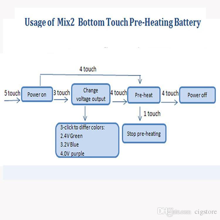 510 Thread Transpring MIX2 280mAh Pré-aqueça a Bateria para o Vaporizador de óleo Grosso Cartucho Budless Battery Bud Toque Vape Pen