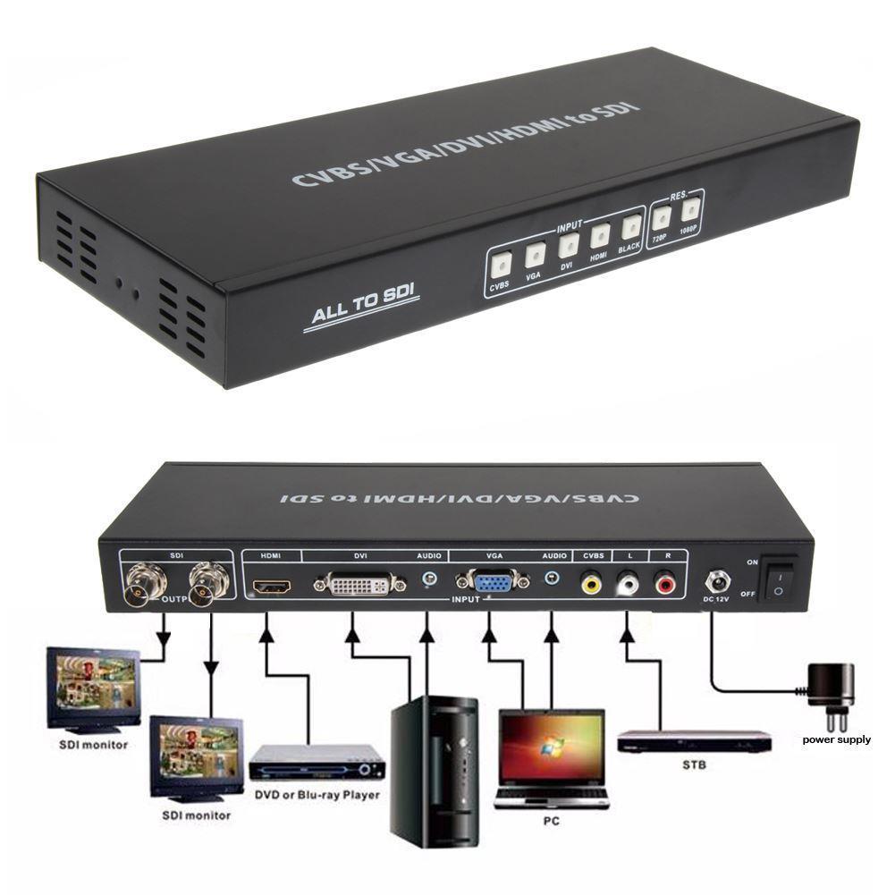 Freeshipping HDMI DVI VGA AV ALL To 2 Port 3G SDI Splitter Scaler Converter  SDI Extended 100M 328FT with EU/US 12V/2 5A DC power adaptor