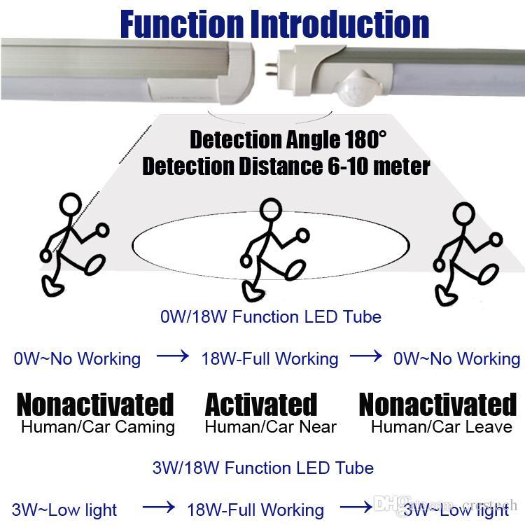 Microwave Radar LED Tube T8 18W Motion Sensor Integrated 4Ft led t8 tubes light G13 2835 0W/3W function for underground parking lights