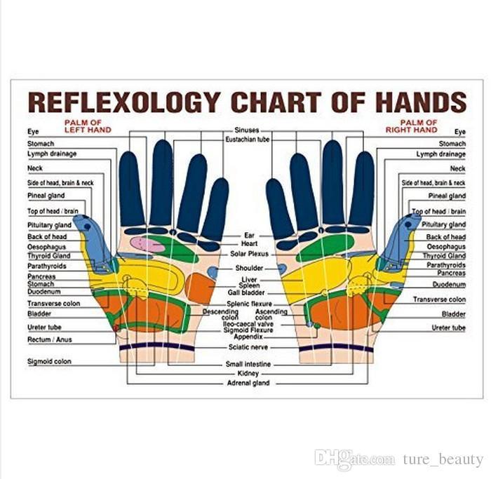 Regalo di Natale! Oro / argento Btime Vendita calda Finger Massage Ring Agopuntura Anello Health Care Body Massager 30 pz /