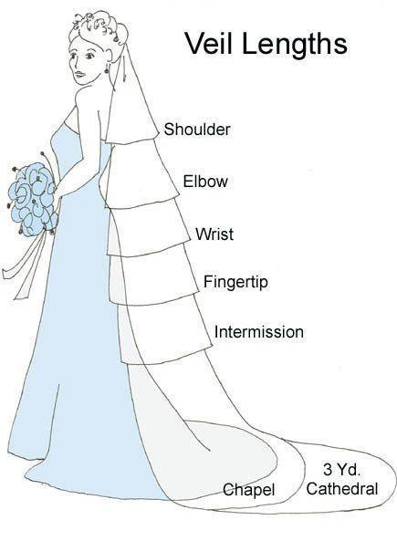 Vintage White Ivory Long Tulle Wedding Bridal Veil One Layer Applique Lace Wedding Veils