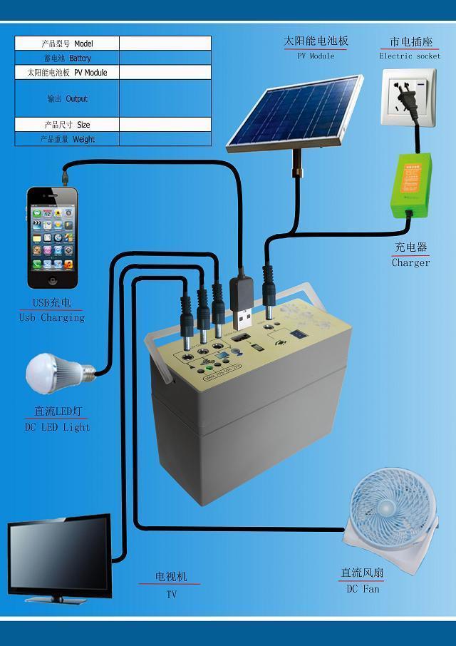 2016 Portable 70000 Mah Solar Battery Panel External