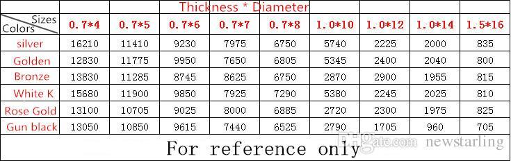Vente en gros 500g environ plus  / 4 mm 5 mm 6 mm 7 mm 8 mm 10 mm 12 mm 14 mm 16 mm Open Jump Bague anneau fendu connecteur Accessoires de bricolage bijoux