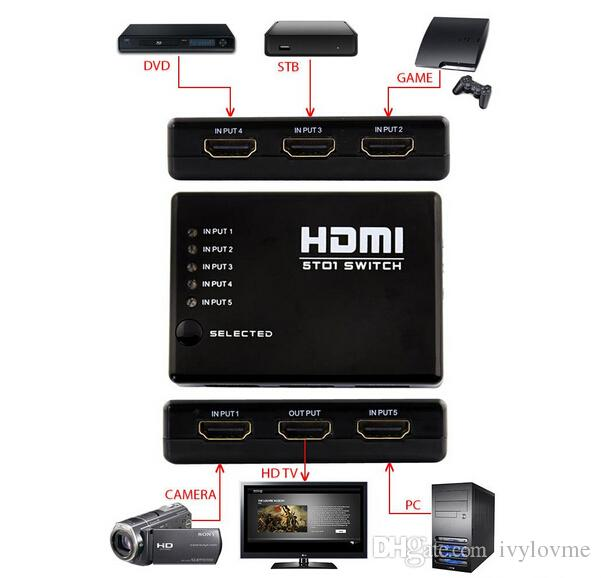 5 Port 5 in 1 Out 1080P Video HDMI Switch Switcher Splitter for HDTV PS3 DVD XBOX 360 with IR Remote