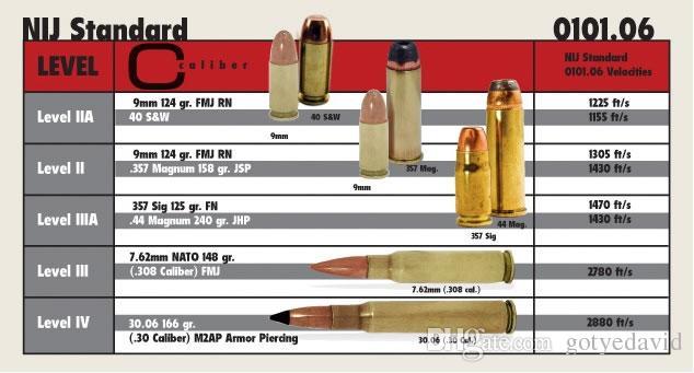 Panel a prueba de balas suave NIJ IIIA Aramid UD, placa a prueba de balas de 400 mm x 300 mm, panel de inserción balística