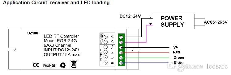 DC 12V 24V 2.4G Smart Multiple-Zone Controller for RGB LED Strip Light Touch Screen RF Wireless Remote Controllers CE ROSH Dropshipping